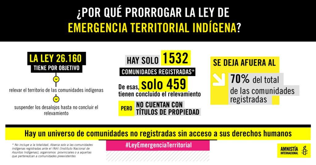 Amnistia Internacional - infografia 26.160