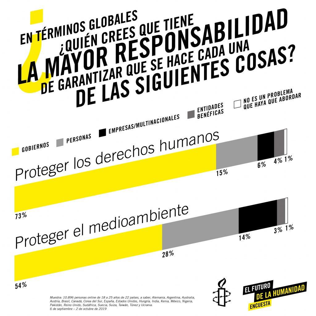 Future of humanity Infographics Print_ES_Artboard 3